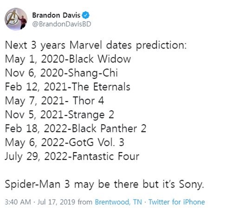 Marvel Phase 4: What Are The Next Upcoming Marvel Movies?